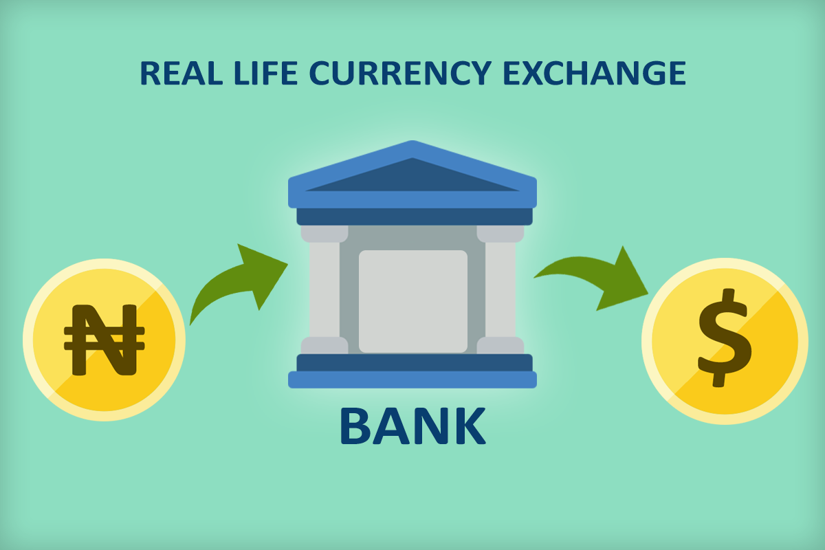 Real Life example of Forex Trading