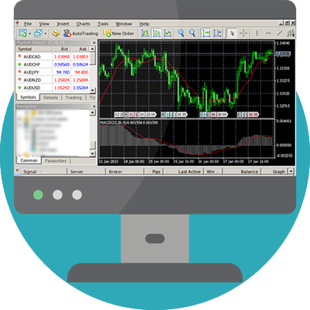Chapter 5: Forex Trading Platforms