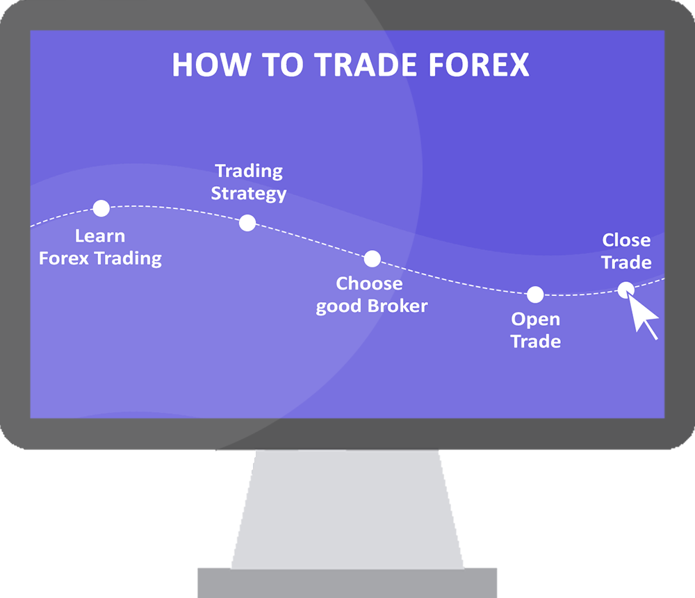 Forex Trading In Nigeria For Beginners Ultimate Guide 2019